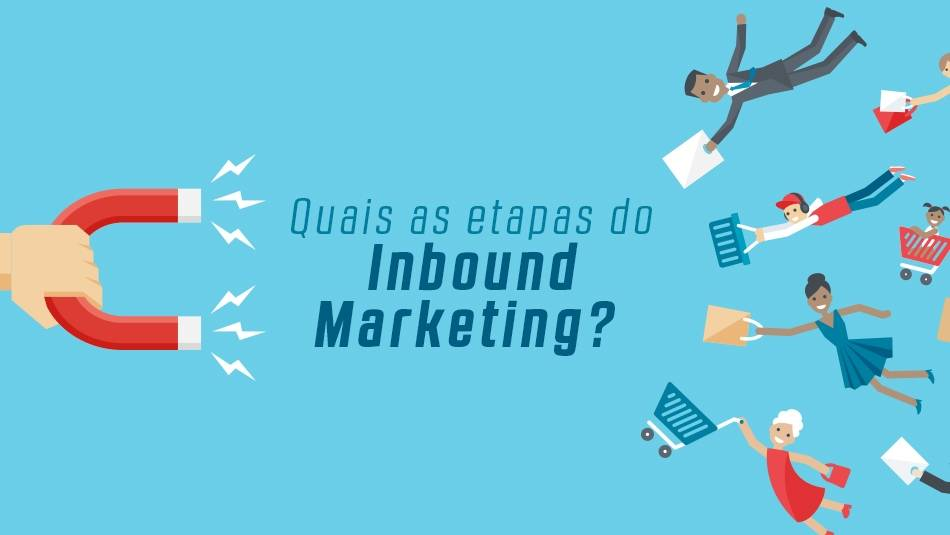Quais as etapas do Inbound Marketing?